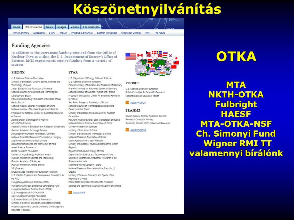 Köszönetnyilvánítás OTKAMTANKTH-OTKAFulbrightHAESFMTA-OTKA-NSF Ch. Simonyi Fund Wigner RMI TT Wigner RMI TT valamennyi bírálónk
