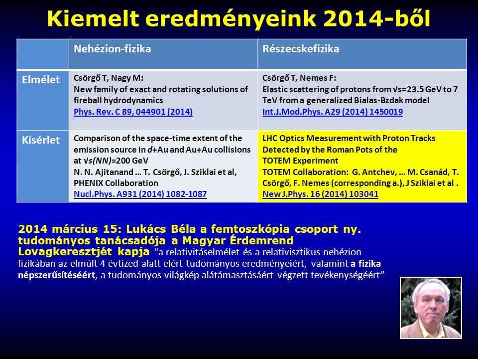 Kiemelt eredményeink 2014-ből 2014 március 15: Lukács Béla a femtoszkópia csoport ny. tudományos tanácsadója a Magyar Érdemrend Lovagkeresztjét kapja