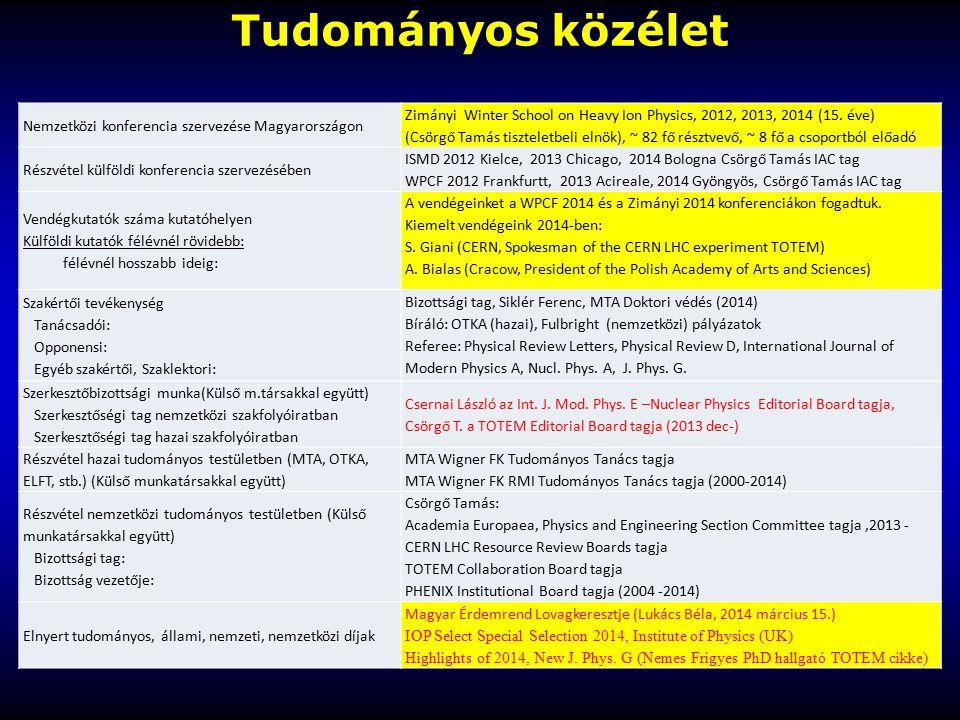Tudományos közélet Nemzetközi konferencia szervezése Magyarországon Zimányi Winter School on Heavy Ion Physics, 2012, 2013, 2014 (15. éve) (Csörgő Tam