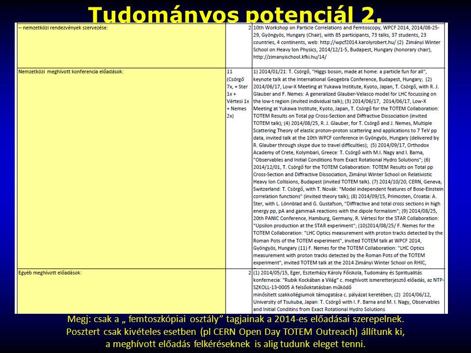 """Tudományos potenciál 2. Megj: csak a """" femtoszkópiai osztály"""" tagjainak a 2014-es előadásai szerepelnek. Posztert csak kivételes esetben (pl CERN Open"""