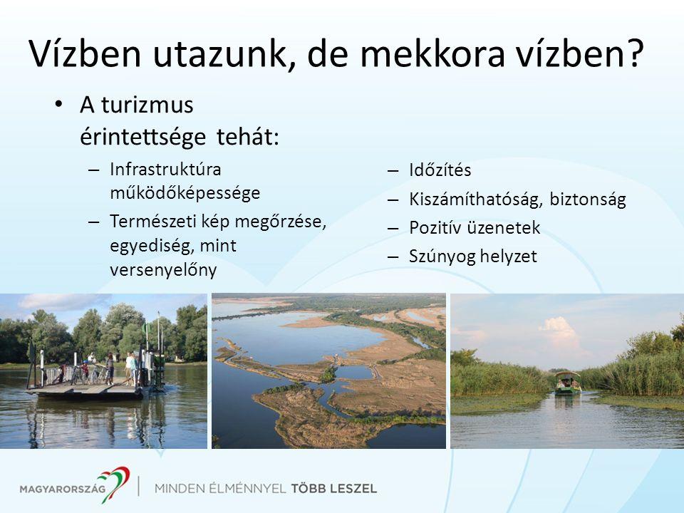 Vízben utazunk, de mekkora vízben? A turizmus érintettsége tehát: – Infrastruktúra működőképessége – Természeti kép megőrzése, egyediség, mint verseny