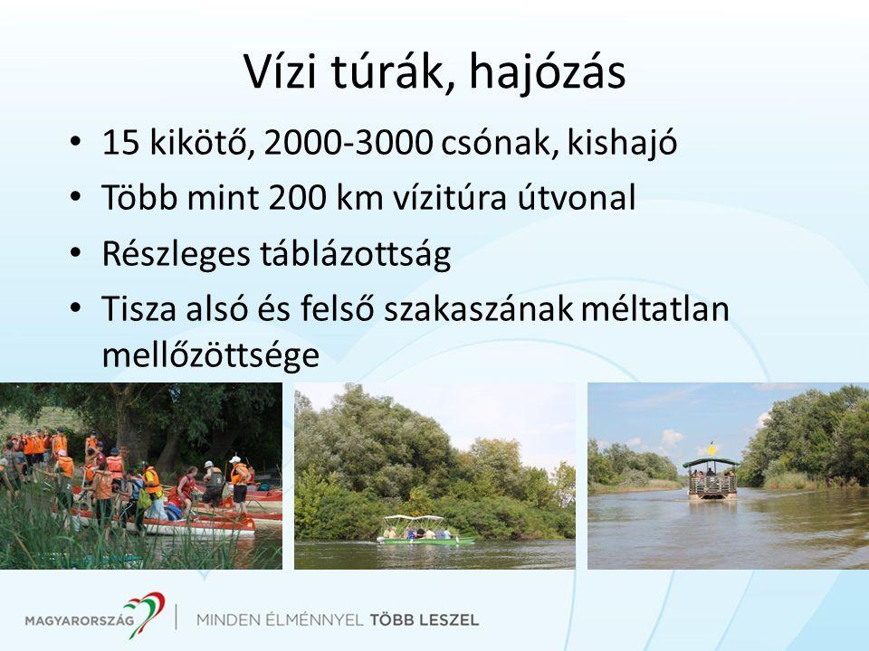 Vízi túrák, hajózás 15 kikötő, 2000-3000 csónak, kishajó Több mint 200 km vízitúra útvonal Részleges táblázottság Tisza alsó és felső szakaszának mélt