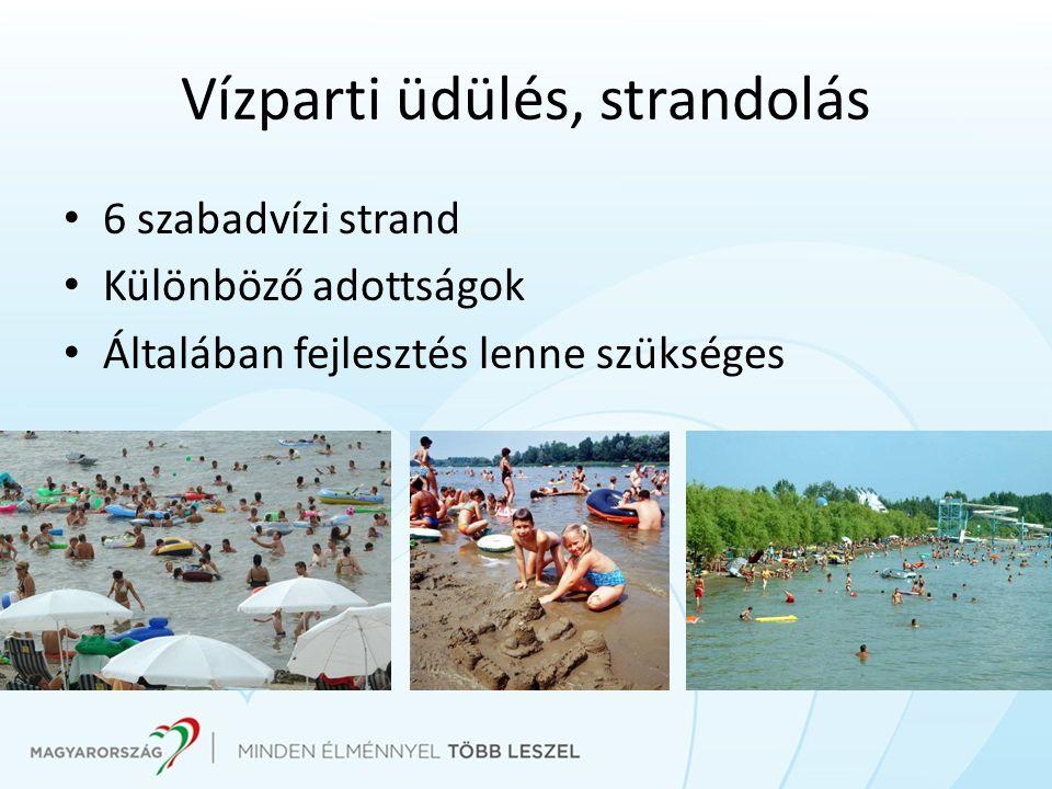 Vízparti üdülés, strandolás 6 szabadvízi strand Különböző adottságok Általában fejlesztés lenne szükséges