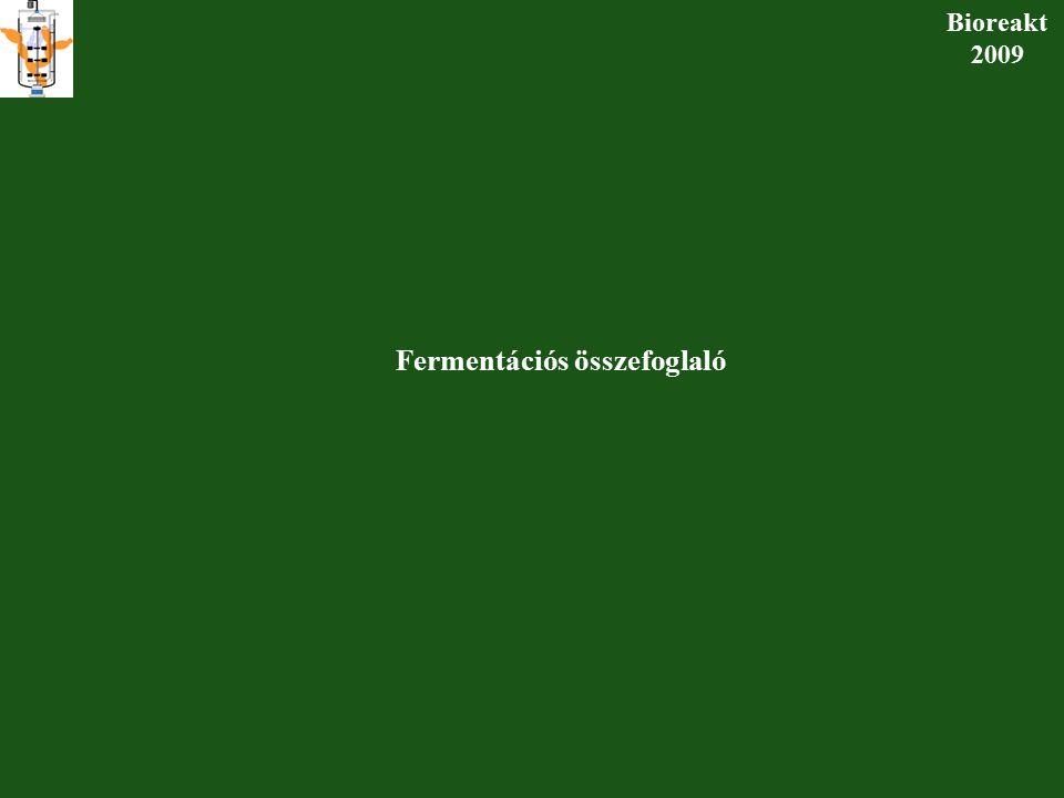 LEVEGŐZTETÉS 3 BIM2 2002 labor fermentorokra általánosan   mérettől függő állandók, 0,3  0,95 0,50  67