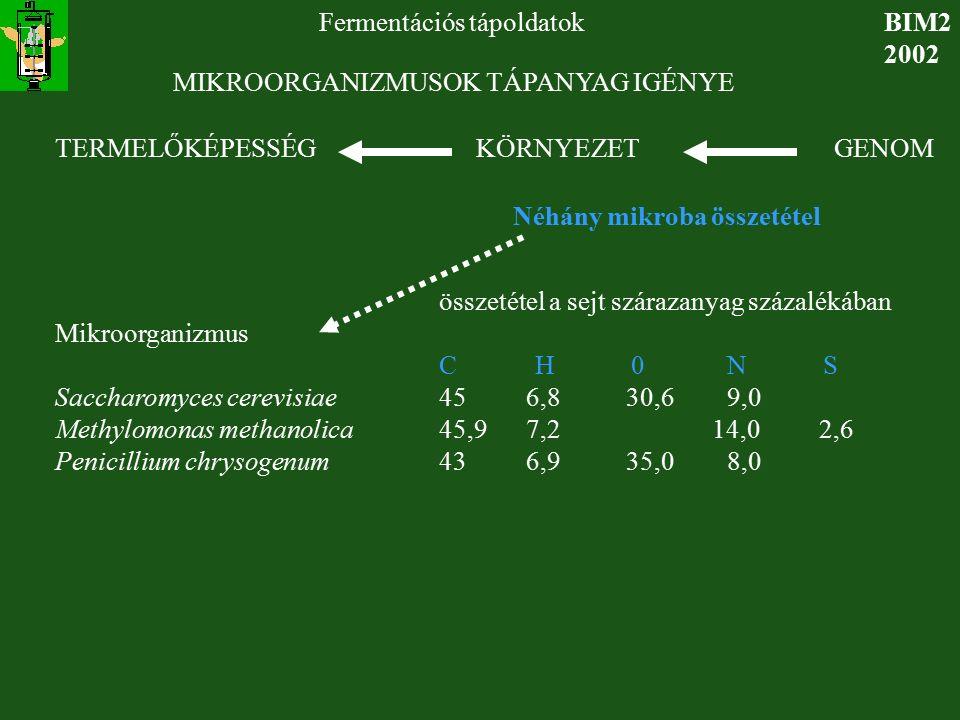 BIM2 2002 Fermentációs tápoldatok C-forrás + N-forrás + O 2 + ásványi sók + +speciális tápanyagok (pl.