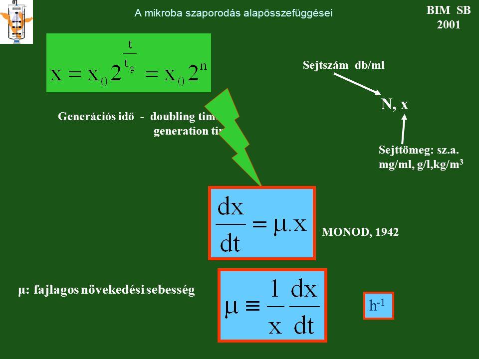 A mikroba szaporodás alapösszefüggései BIM SB 2001 Generációs idő - doubling time generation time N, x Sejtszám db/ml Sejttömeg: sz.a. mg/ml, g/l,kg/m