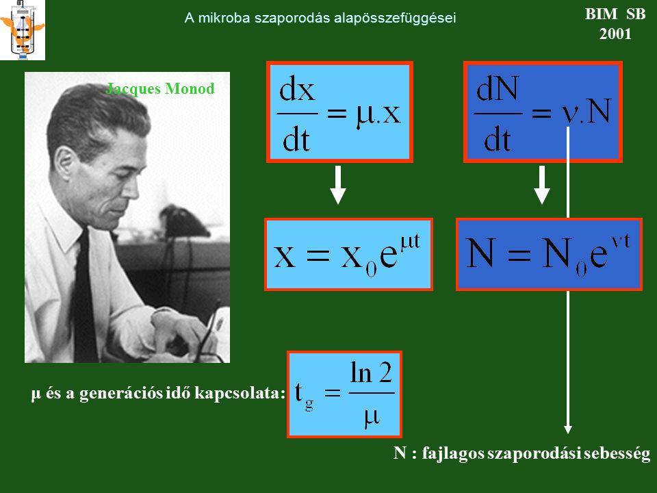 A mikroba szaporodás alapösszefüggései BIM SB 2001 Ν : fajlagos szaporodási sebesség μ és a generációs idő kapcsolata: Jacques Monod