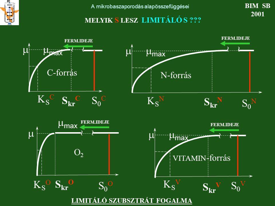 A mikrobaszaporodás alapösszefüggései BIM SB 2001 LIMITÁLÓ SZUBSZTRÁT FOGALMA  max SCSC S kr C S0CS0C C-forrás ~ FERM.IDEJE  max SNSN S kr N S