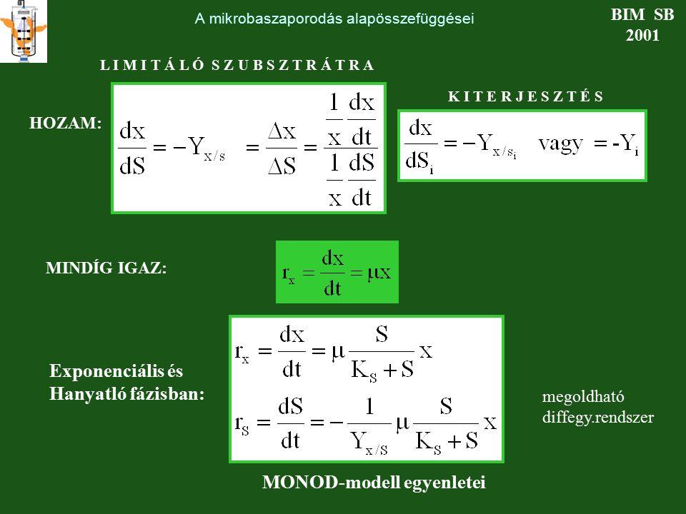 A mikrobaszaporodás alapösszefüggései BIM SB 2001 HOZAM: MINDÍG IGAZ: Exponenciális és Hanyatló fázisban: MONOD-modell egyenletei L I M I T Á L Ó S Z
