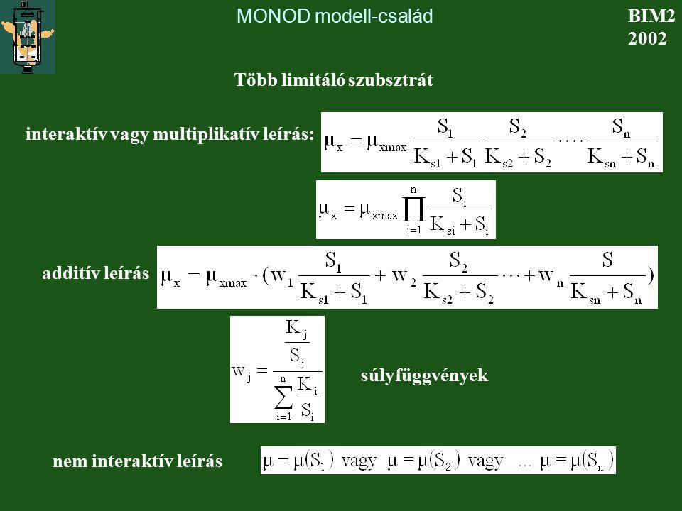 MONOD modell-család BIM2 2002 Több limitáló szubsztrát interaktív vagy multiplikatív leírás: additív leírás súlyfüggvények nem interaktív leírás