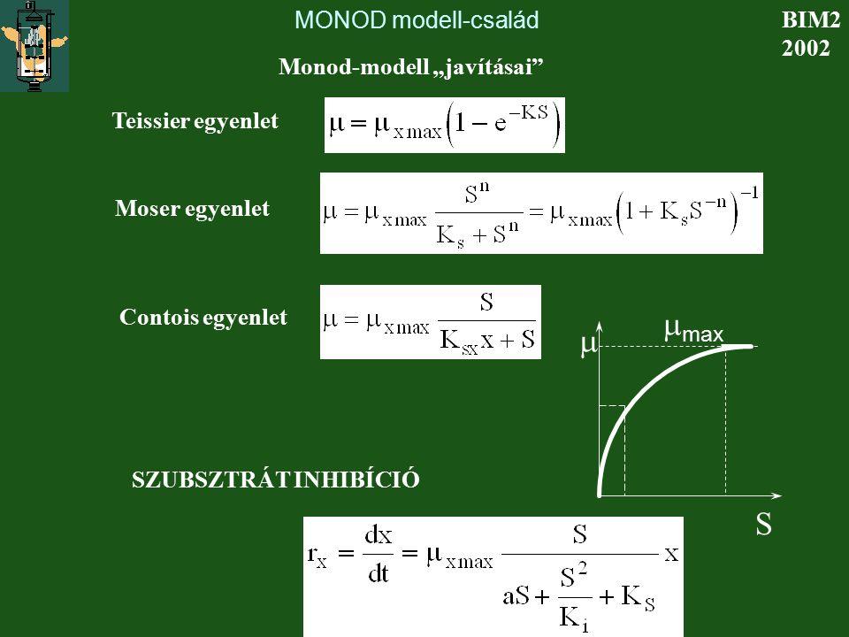 """MONOD modell-család BIM2 2002 Monod-modell """"javításai"""" Teissier egyenlet Moser egyenlet Contois egyenlet  max  S SZUBSZTRÁT INHIBÍCIÓ"""