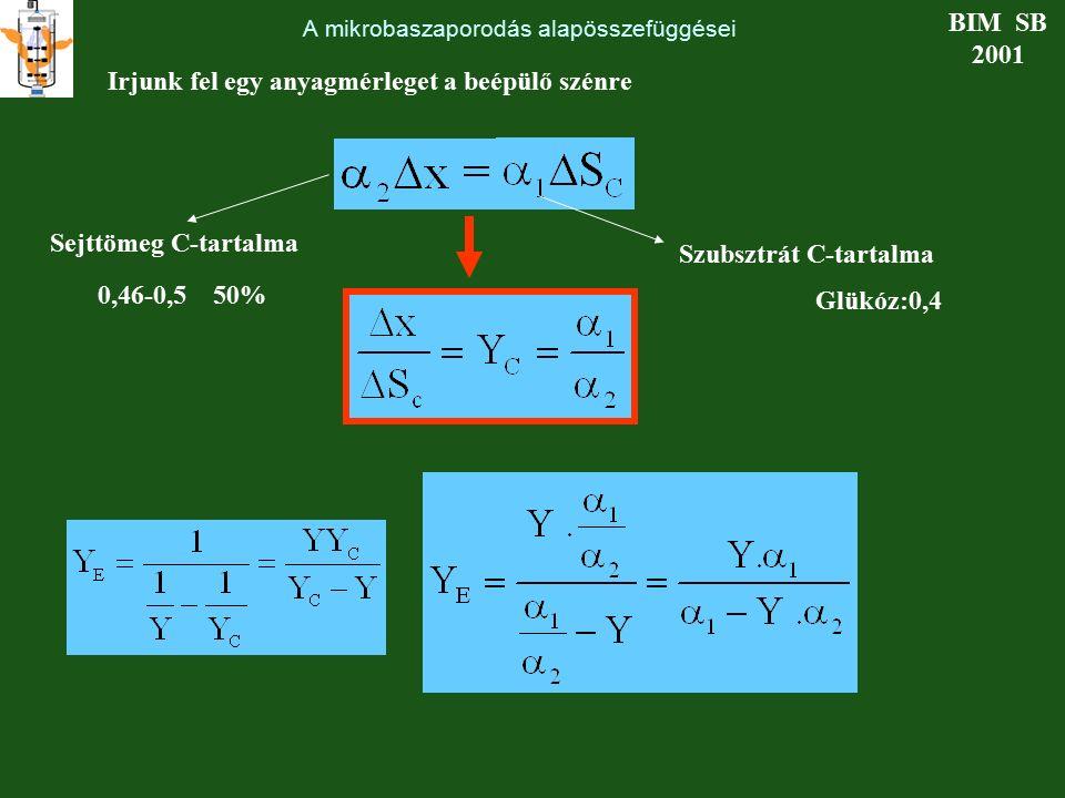 A mikrobaszaporodás alapösszefüggései BIM SB 2001 Sejttömeg C-tartalma Szubsztrát C-tartalma 0,46-0,5 50% Glükóz:0,4 Irjunk fel egy anyagmérleget a be