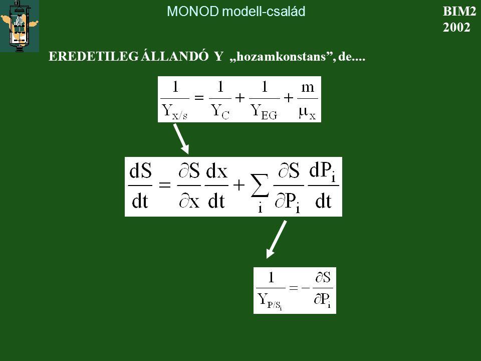 """MONOD modell-család BIM2 2002 EREDETILEG ÁLLANDÓ Y """"hozamkonstans"""", de...."""