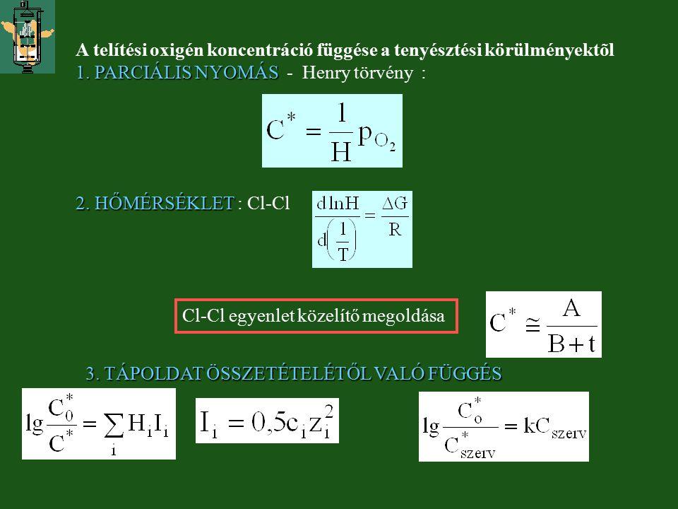 A telítési oxigén koncentráció függése a tenyésztési körülményektõl 1. PARCIÁLIS NYOMÁS 1. PARCIÁLIS NYOMÁS - Henry törvény : 2. HŐMÉRSÉKLET 2. HŐMÉRS