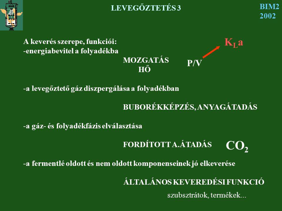 LEVEGŐZTETÉS 3 BIM2 2002 A keverés szerepe, funkciói: -energiabevitel a folyadékba MOZGATÁS HŐ -a levegőztető gáz diszpergálása a folyadékban BUBORÉKK