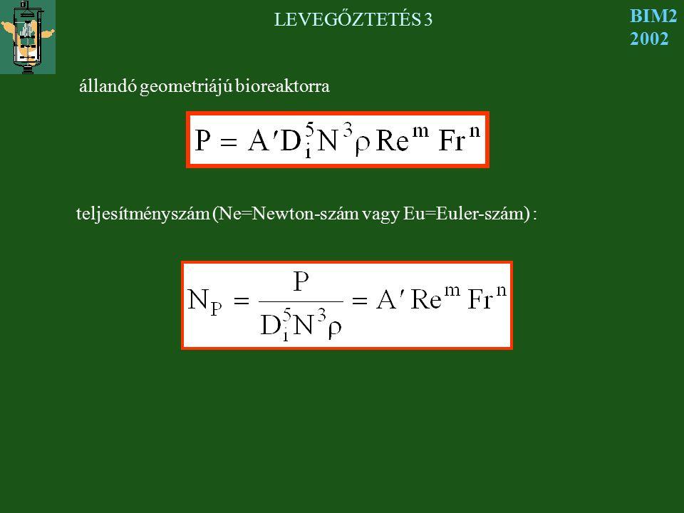 LEVEGŐZTETÉS 3 BIM2 2002 állandó geometriájú bioreaktorra teljesítményszám (Ne=Newton-szám vagy Eu=Euler-szám) :