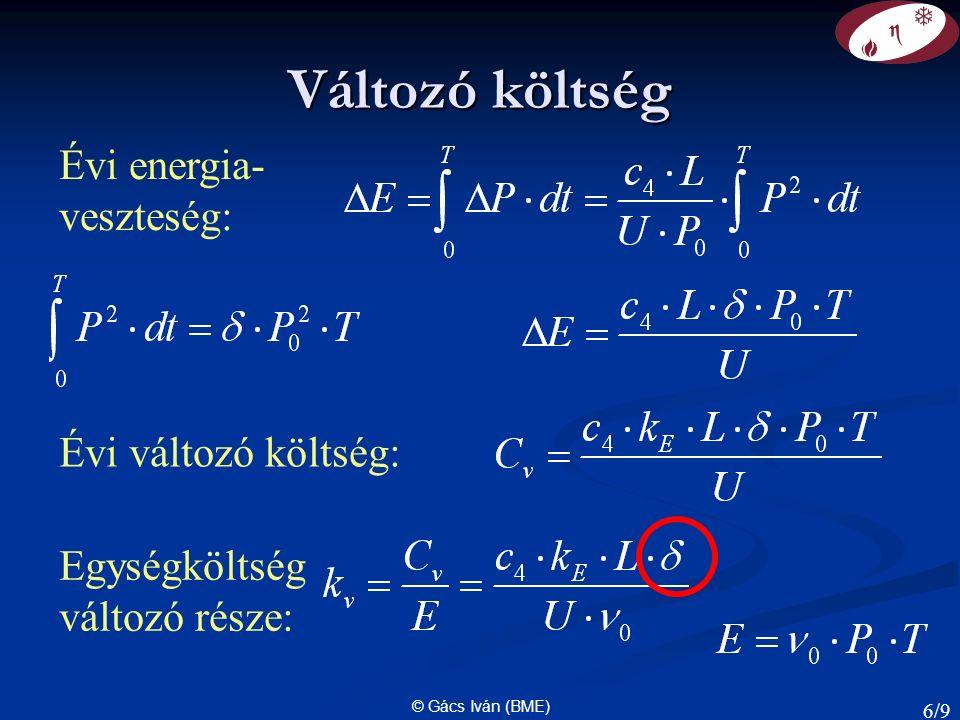 © Gács Iván (BME) Változó költség Évi energia- veszteség: Évi változó költség: Egységköltség változó része: 6/9
