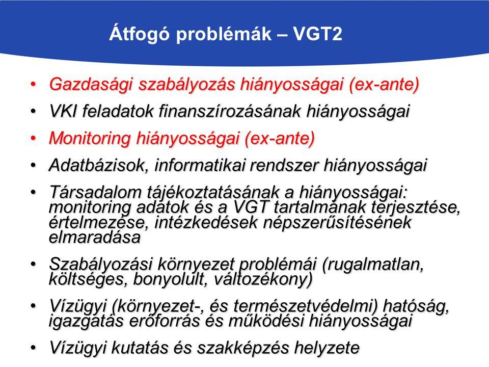 Átfogó problémák – VGT2 Gazdasági szabályozás hiányosságai (ex-ante)Gazdasági szabályozás hiányosságai (ex-ante) VKI feladatok finanszírozásának hiányosságaiVKI feladatok finanszírozásának hiányosságai Monitoring hiányosságai (ex-ante)Monitoring hiányosságai (ex-ante) Adatbázisok, informatikai rendszer hiányosságaiAdatbázisok, informatikai rendszer hiányosságai Társadalom tájékoztatásának a hiányosságai: monitoring adatok és a VGT tartalmának terjesztése, értelmezése, intézkedések népszerűsítésének elmaradásaTársadalom tájékoztatásának a hiányosságai: monitoring adatok és a VGT tartalmának terjesztése, értelmezése, intézkedések népszerűsítésének elmaradása Szabályozási környezet problémái (rugalmatlan, költséges, bonyolult, változékony)Szabályozási környezet problémái (rugalmatlan, költséges, bonyolult, változékony) Vízügyi (környezet-, és természetvédelmi) hatóság, igazgatás erőforrás és működési hiányosságaiVízügyi (környezet-, és természetvédelmi) hatóság, igazgatás erőforrás és működési hiányosságai Vízügyi kutatás és szakképzés helyzeteVízügyi kutatás és szakképzés helyzete