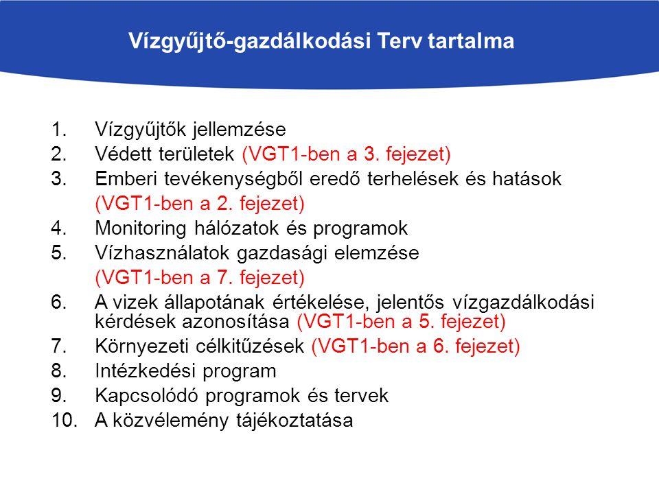 Vízgyűjtő-gazdálkodási Terv tartalma 1.Vízgyűjtők jellemzése 2.Védett területek (VGT1-ben a 3.