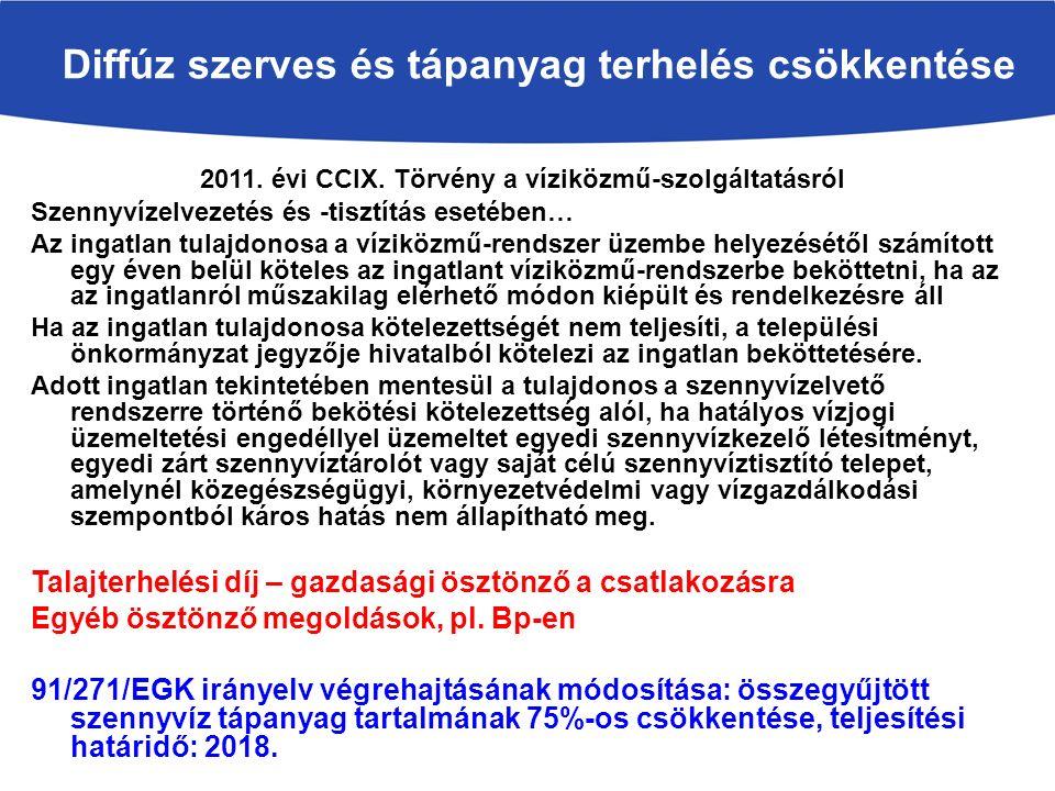 Diffúz szerves és tápanyag terhelés csökkentése 2011.