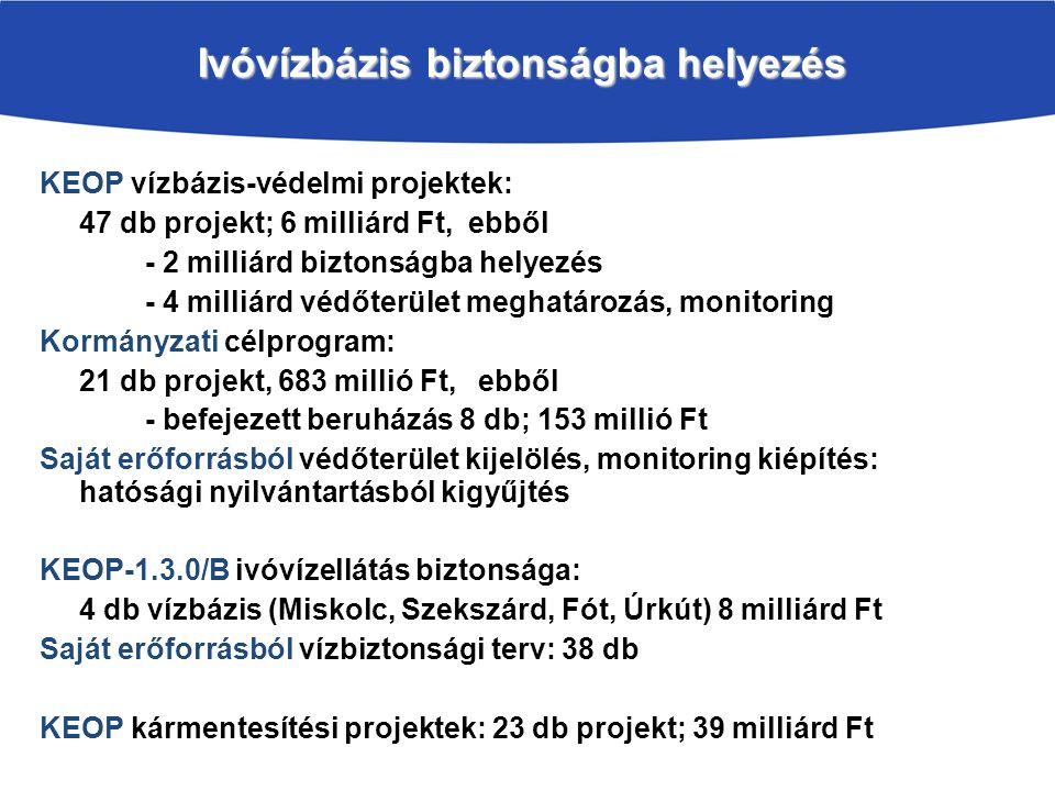 Ivóvízbázis biztonságba helyezés KEOP vízbázis-védelmi projektek: 47 db projekt; 6 milliárd Ft, ebből - 2 milliárd biztonságba helyezés - 4 milliárd védőterület meghatározás, monitoring Kormányzati célprogram: 21 db projekt, 683 millió Ft, ebből - befejezett beruházás 8 db; 153 millió Ft Saját erőforrásból védőterület kijelölés, monitoring kiépítés: hatósági nyilvántartásból kigyűjtés KEOP-1.3.0/B ivóvízellátás biztonsága: 4 db vízbázis (Miskolc, Szekszárd, Fót, Úrkút) 8 milliárd Ft Saját erőforrásból vízbiztonsági terv: 38 db KEOP kármentesítési projektek: 23 db projekt; 39 milliárd Ft