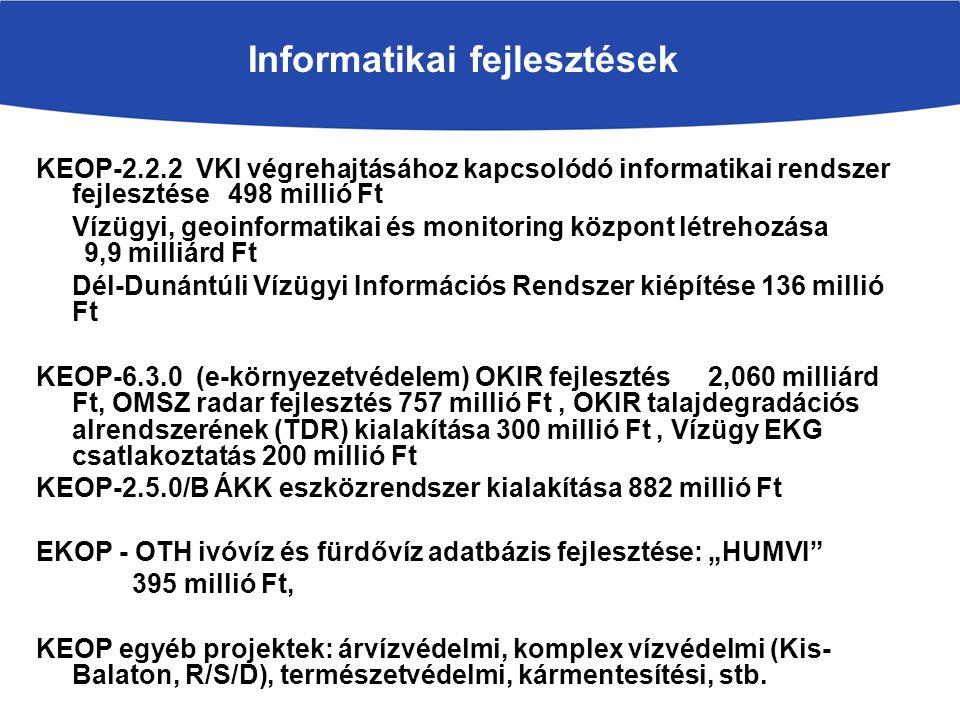 """Informatikai fejlesztések KEOP-2.2.2 VKI végrehajtásához kapcsolódó informatikai rendszer fejlesztése 498 millió Ft Vízügyi, geoinformatikai és monitoring központ létrehozása 9,9 milliárd Ft Dél-Dunántúli Vízügyi Információs Rendszer kiépítése 136 millió Ft KEOP-6.3.0 (e-környezetvédelem) OKIR fejlesztés2,060 milliárd Ft, OMSZ radar fejlesztés 757 millió Ft, OKIR talajdegradációs alrendszerének (TDR) kialakítása 300 millió Ft, Vízügy EKG csatlakoztatás 200 millió Ft KEOP-2.5.0/B ÁKK eszközrendszer kialakítása 882 millió Ft EKOP - OTH ivóvíz és fürdővíz adatbázis fejlesztése: """"HUMVI 395 millió Ft, KEOP egyéb projektek: árvízvédelmi, komplex vízvédelmi (Kis- Balaton, R/S/D), természetvédelmi, kármentesítési, stb."""