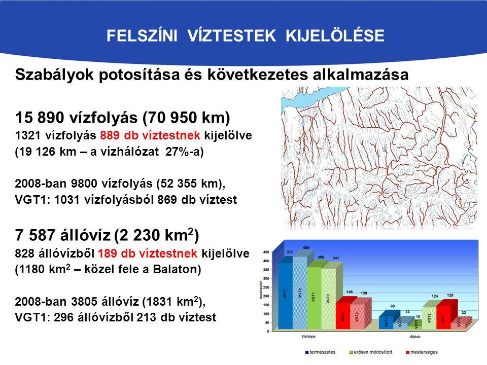 FELSZÍNI VÍZTESTEK KIJELÖLÉSE Szabályok potosítása és következetes alkalmazása 15 890 vízfolyás (70 950 km) 1321 vízfolyás 889 db víztestnek kijelölve (19 126 km – a vízhálózat 27%-a) 2008-ban 9800 vízfolyás (52 355 km), VGT1: 1031 vízfolyásból 869 db víztest 7 587 állóvíz (2 230 km 2 ) 828 állóvízből 189 db víztestnek kijelölve (1180 km 2 – közel fele a Balaton) 2008-ban 3805 állóvíz (1831 km 2 ), VGT1: 296 állóvízből 213 db víztest