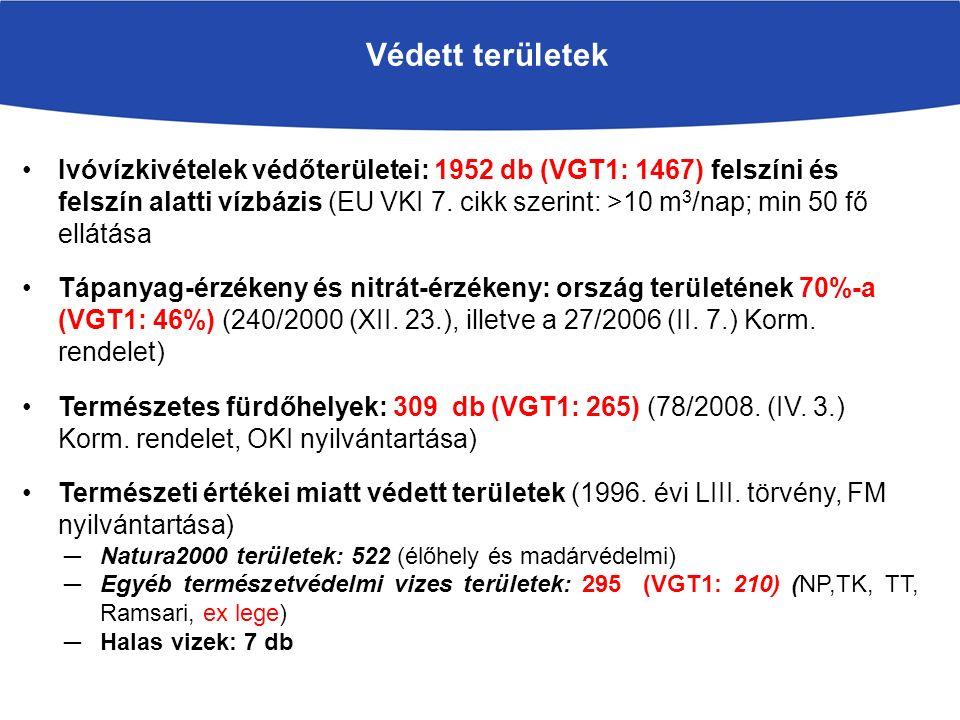 Védett területek Ivóvízkivételek védőterületei: 1952 db (VGT1: 1467) felszíni és felszín alatti vízbázis (EU VKI 7.