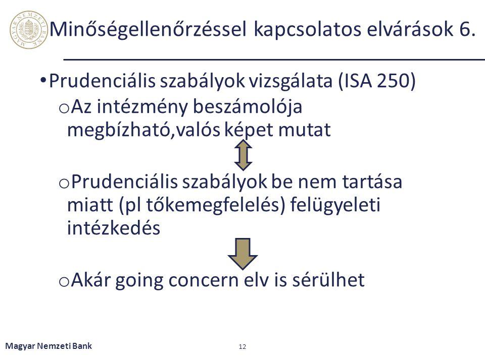 Minőségellenőrzéssel kapcsolatos elvárások 6.