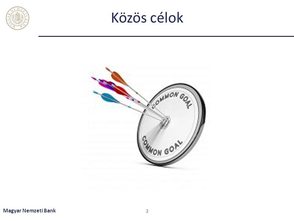 Közös célok Magyar Nemzeti Bank 2