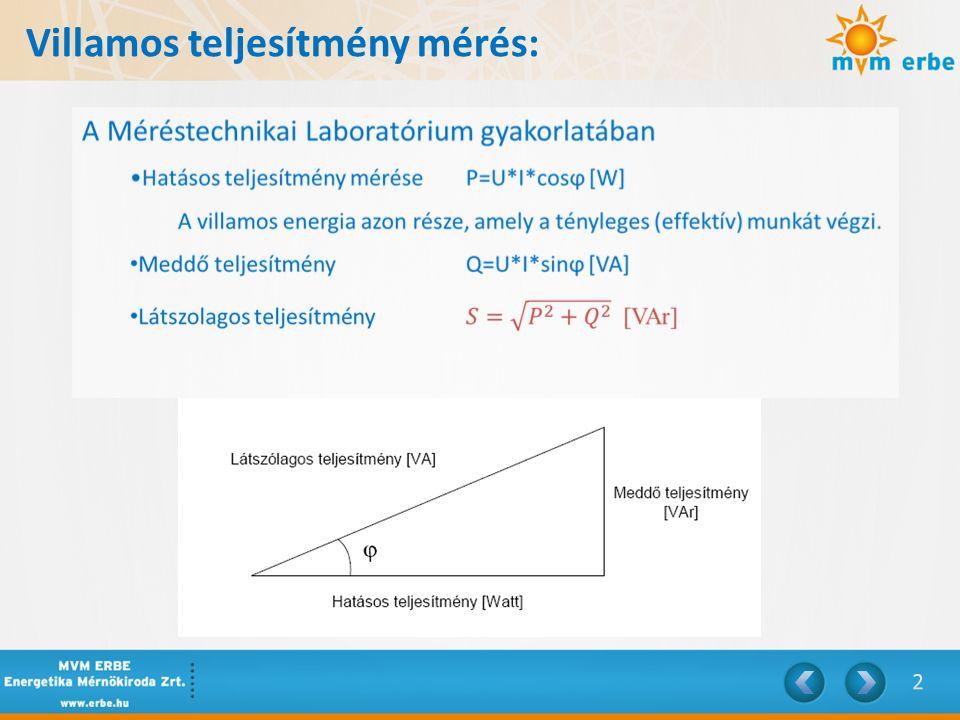 Villamos teljesítmény mérés a kezdetkor: A Méréstechnikai Laboratórium gyakorlatában Hatásos teljesítmény mérése Három wattmérős módszer (SIEMENS) Precíziós tükör skálás Három wattmérőt kell leolvasni egy időben