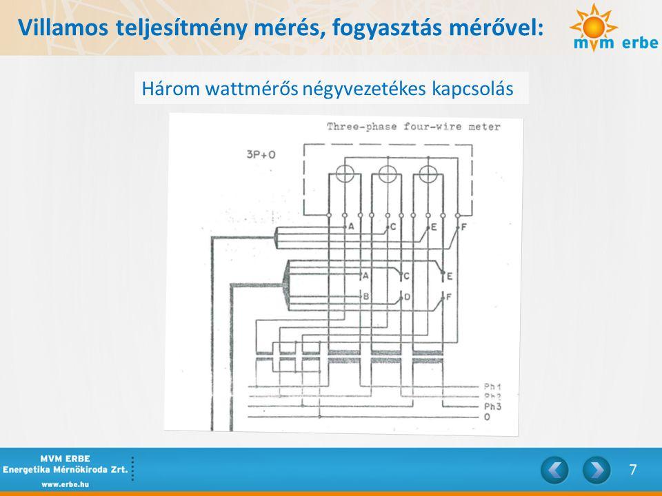 Villamos teljesítmény mérés: A Méréstechnikai Laboratórium gyakorlatában Precíziós teljesítmény analizátor (0,03 %) Newton4L PPA 5530