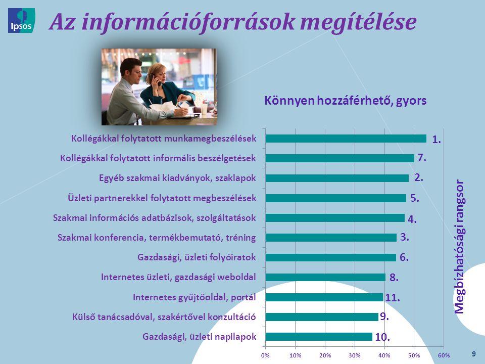 9 Az információforrások megítélése Könnyen hozzáférhető, gyors Megbízhatósági rangsor 1.