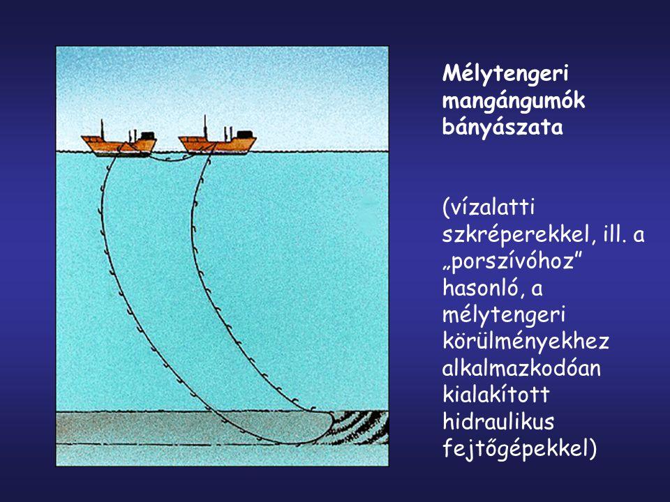 """Mélytengeri mangángumók bányászata (vízalatti szkréperekkel, ill. a """"porszívóhoz"""" hasonló, a mélytengeri körülményekhez alkalmazkodóan kialakított hid"""