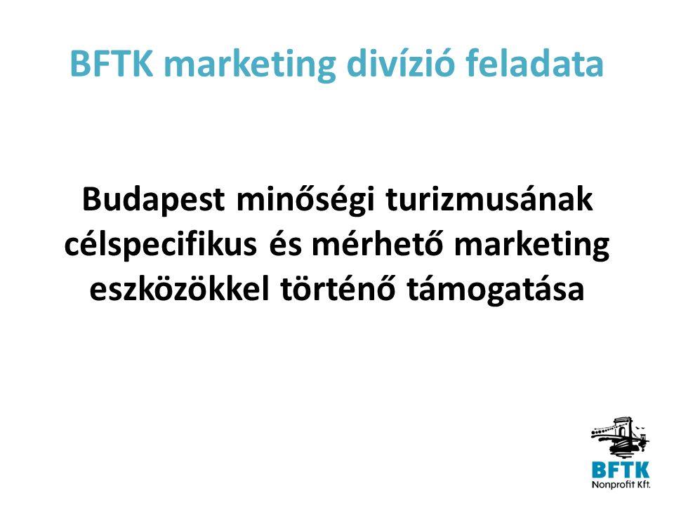 BFTK marketing divízió feladata Budapest minőségi turizmusának célspecifikus és mérhető marketing eszközökkel történő támogatása