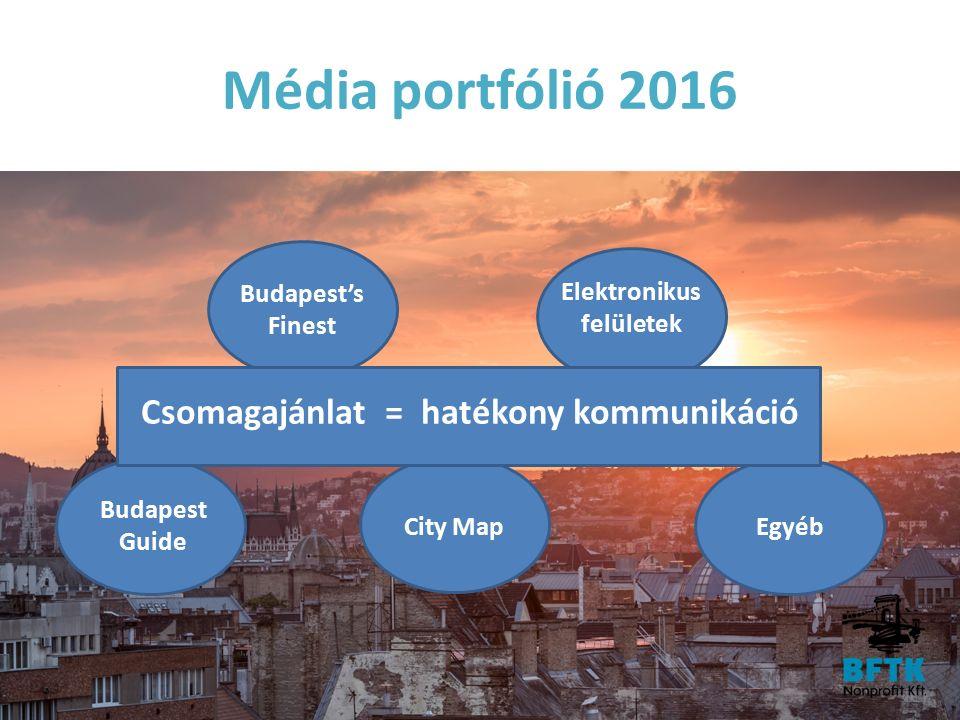 Média portfólió 2016 Budapest Guide City Map Budapest's Finest Elektronikus felületek Egyéb Csomagajánlat = hatékony kommunikáció