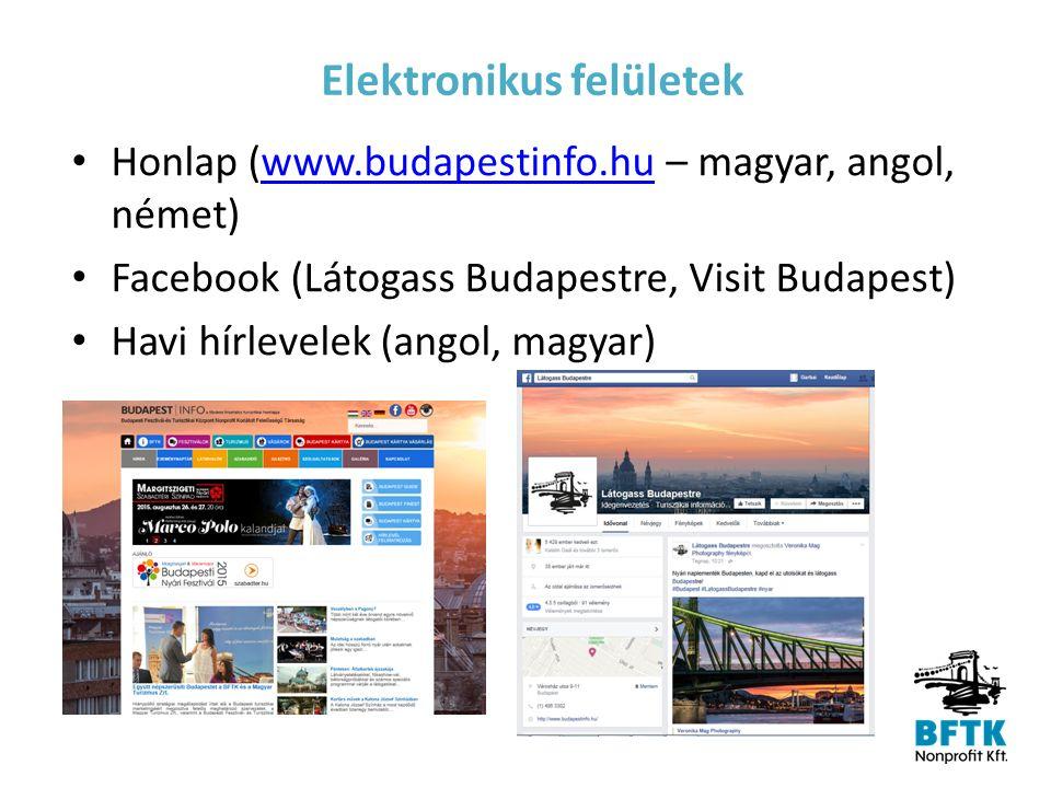 Elektronikus felületek Honlap (www.budapestinfo.hu – magyar, angol, német)www.budapestinfo.hu Facebook (Látogass Budapestre, Visit Budapest) Havi hírlevelek (angol, magyar)