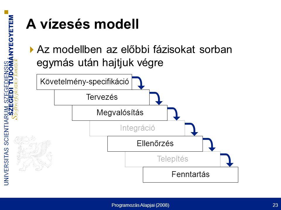 SZEGEDI TUDOMÁNYEGYETEM S zoftverfejlesztés Tanszék UNIVERSITAS SCIENTIARUM SZEGEDIENSIS Programozás Alapjai (2008)23 A vízesés modell  Az modellben