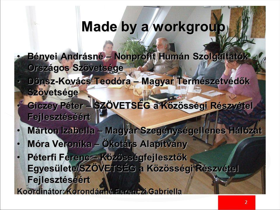 Made by a workgroup Bényei Andrásné – Nonprofit Humán Szolgáltatók Országos SzövetségeBényei Andrásné – Nonprofit Humán Szolgáltatók Országos Szövetsé