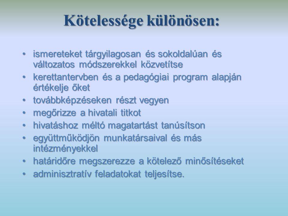 Kötelessége különösen: ismereteket tárgyilagosan és sokoldalúan és változatos módszerekkel közvetítseismereteket tárgyilagosan és sokoldalúan és válto