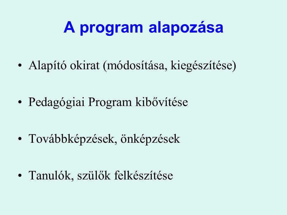 A program alapozása Alapító okirat (módosítása, kiegészítése) Pedagógiai Program kibővítése Továbbképzések, önképzések Tanulók, szülők felkészítése