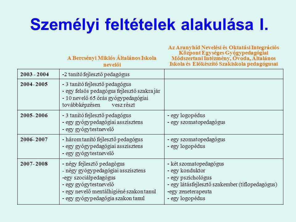 Személyi feltételek alakulása I. 2003 - 2004-2 tanító fejlesztő pedagógus 2004- 2005- 3 tanító fejlesztő pedagógus - egy felsős pedagógus fejlesztő sz