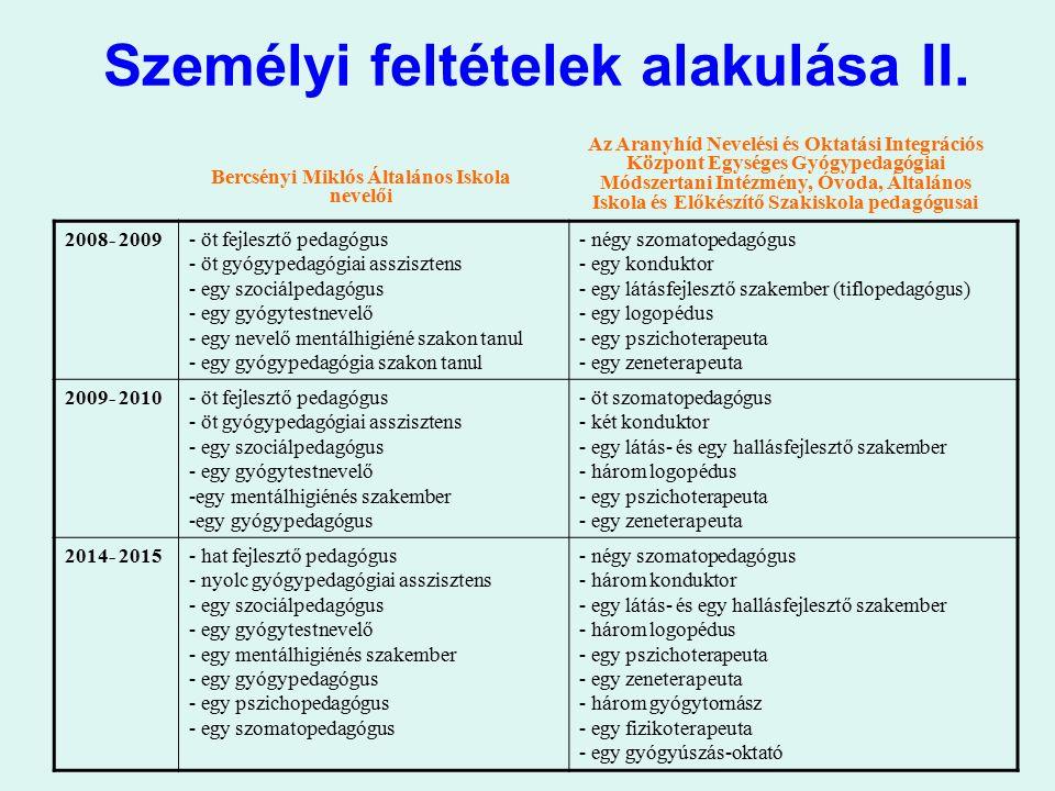 Személyi feltételek alakulása II. Bercsényi Miklós Általános Iskola nevelői Az Aranyhíd Nevelési és Oktatási Integrációs Központ Egységes Gyógypedagóg