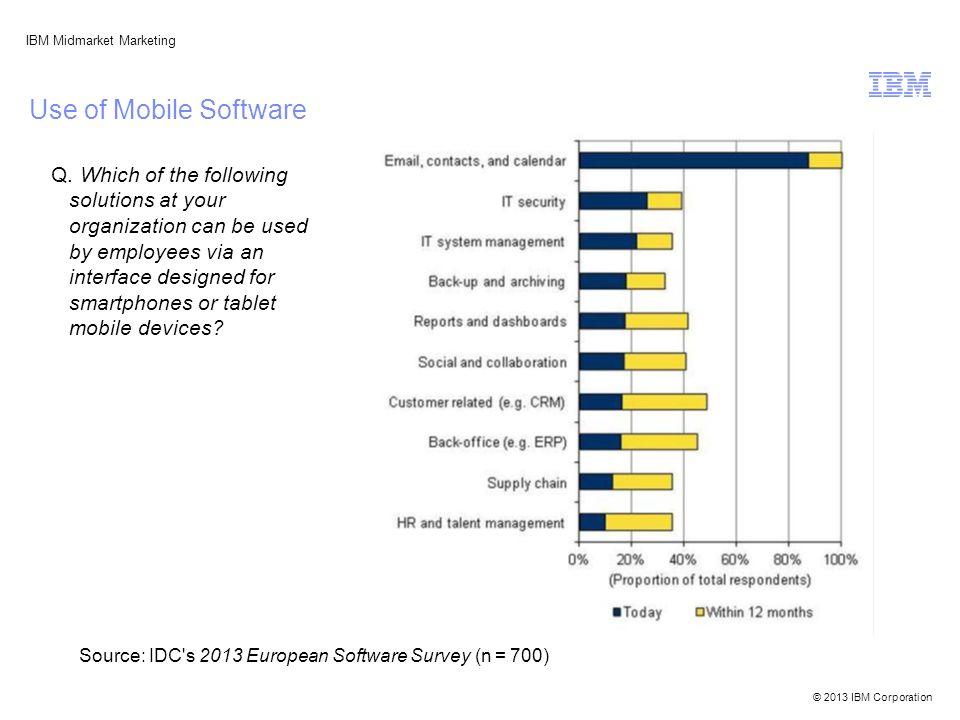 © 2013 IBM Corporation IBM Midmarket Marketing Use of Mobile Software Q.