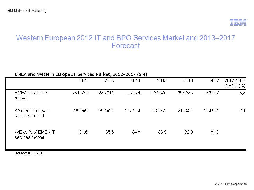 © 2013 IBM Corporation IBM Midmarket Marketing Western European 2012 IT and BPO Services Market and 2013–2017 Forecast