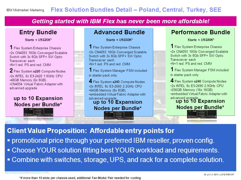 © 2013 IBM Corporation IBM Midmarket Marketing Flex Solution Bundles Detail – Poland, Central, Turkey, SEE Getting started with IBM Flex has never been more affordable.