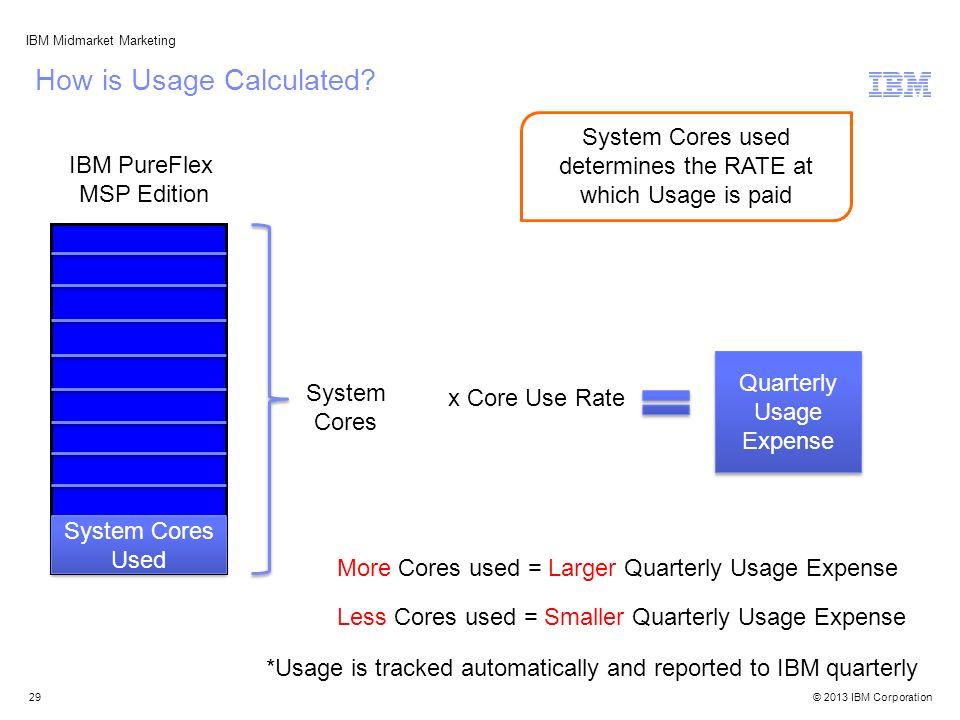 © 2013 IBM Corporation IBM Midmarket Marketing IBM PureFlex MSP Edition System Cores x Core Use Rate Quarterly Usage Expense Quarterly Usage Expense S