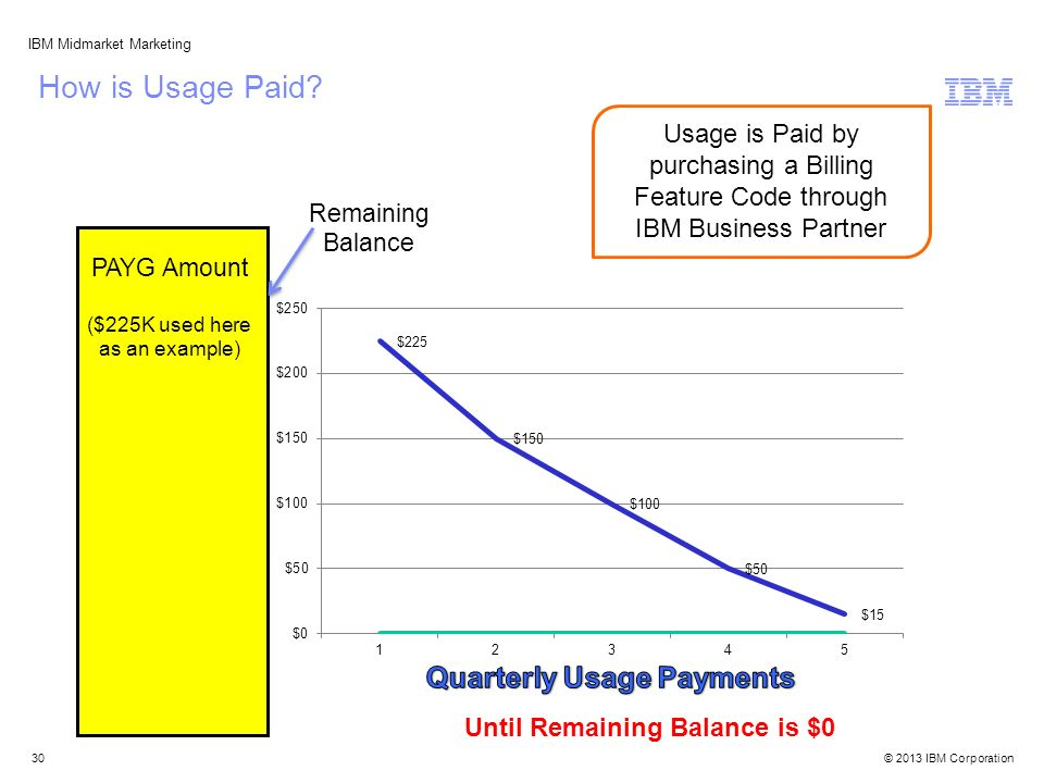 © 2013 IBM Corporation IBM Midmarket Marketing PAYG Amount ($225K used here as an example) Remaining Balance Until Remaining Balance is $0 How is Usage Paid.