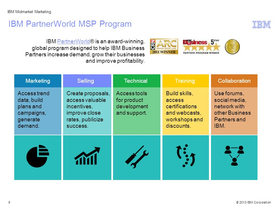 © 2013 IBM Corporation IBM Midmarket Marketing IBM PartnerWorld MSP Program IBM PartnerWorld® is an award-winning, global program designed to help IBM Business Partners increase demand, grow their businesses and improve profitability.PartnerWorld Marketing Access trend data, build plans and campaigns, generate demand.