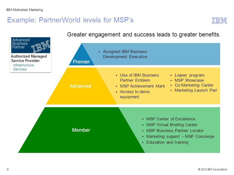 © 2013 IBM Corporation IBM Midmarket Marketing Example: PartnerWorld levels for MSP's  Assigned IBM Business Development Executive  Use of IBM Busin